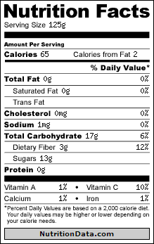 A sample of a nutritional facts label that uses the DRI and RDA tables.