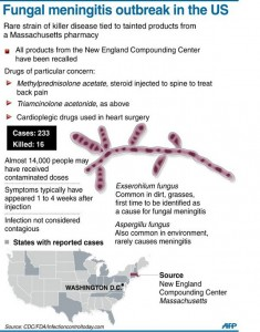 another county found infected with meningitis
