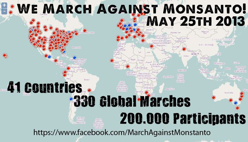 Why We Need to March Against Monsanto