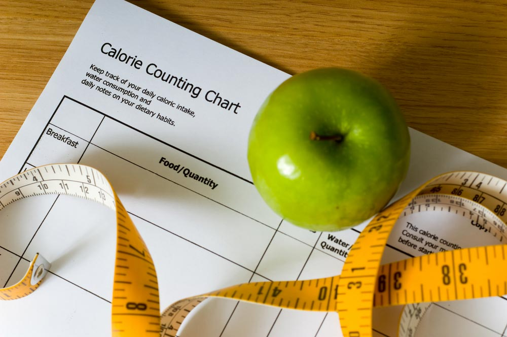 Loosing 40 lbs By Counting – Calorie Counting Part 2